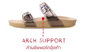 ภาพรองเท้าแตะเพื่อสุขภาพ Klas & Sylph รุ่น Alison สีบรองซ์ แสดงตำแหน่งส่วนซัพพอร์ตอุ้งเท้า